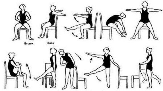 Гимнастика при внутричерепной гипертензия что это