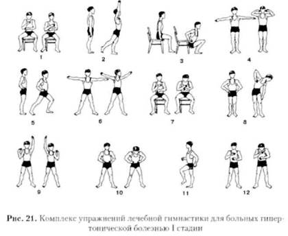 6 Физические упражнения при гипертонической болезни